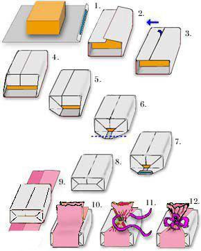 Как красиво упаковать подарок бумагой